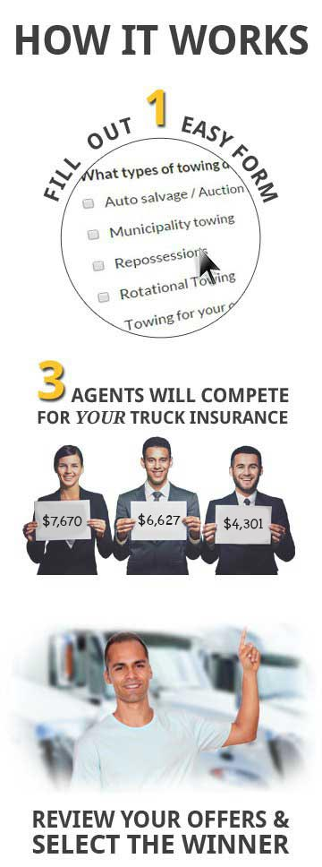 3 Tow Truck Insurance Quotes